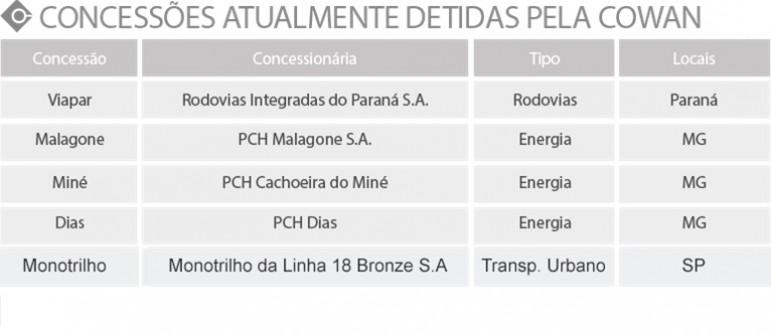 concs2